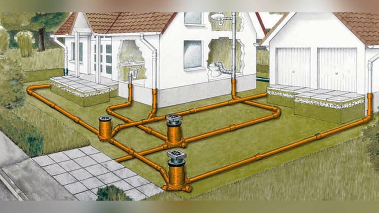 Водоотведение на даче – для чего нужно и какую систему выбрать | дела огородные (огород.ru)