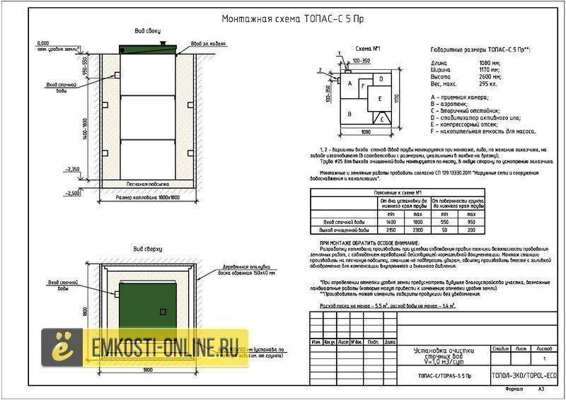 Септик для дачи и дома топас 5 - обзор и технические характеристики
