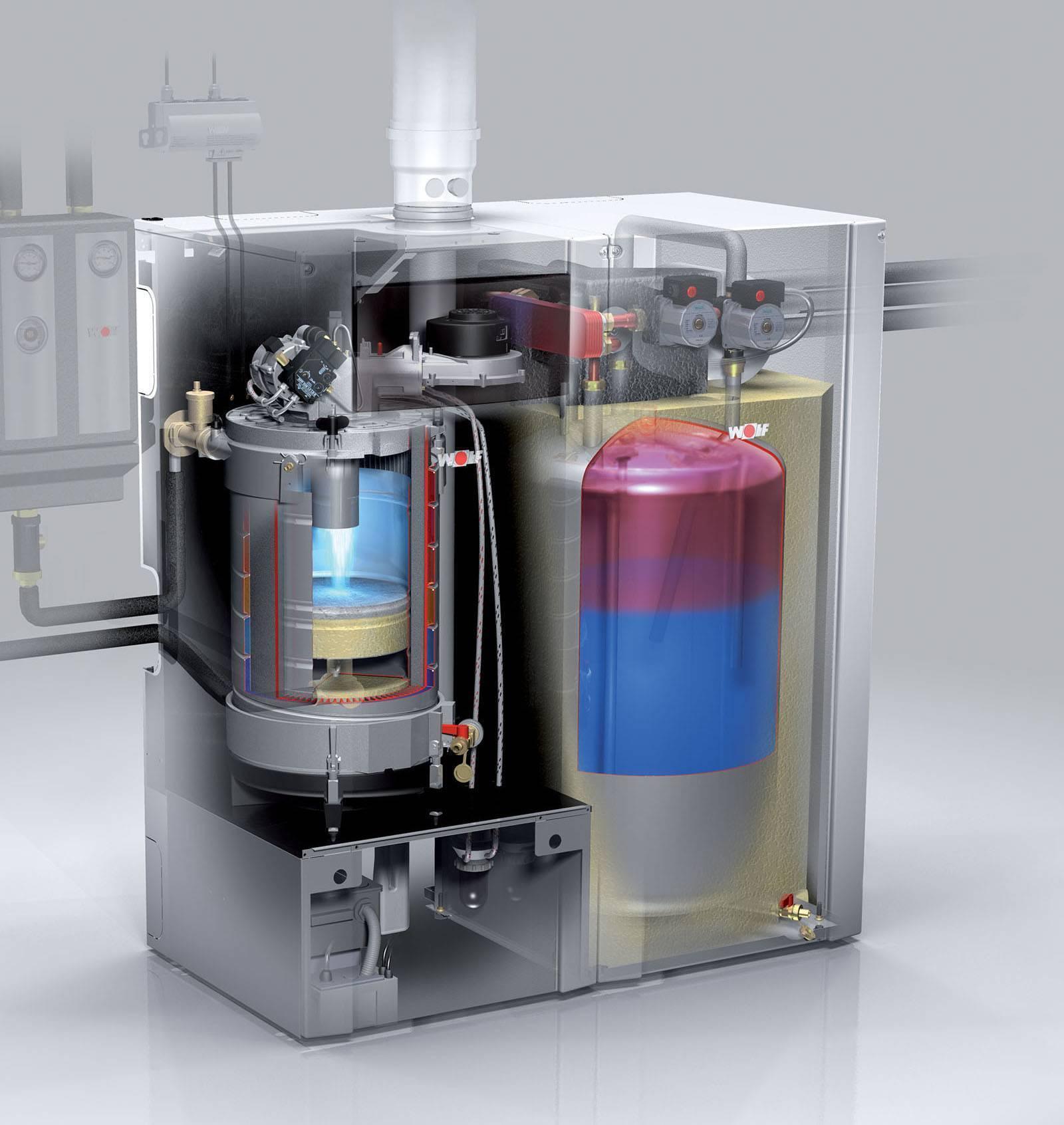 Котлы отопления на жидком топливе: ликбез по устройству агрегатов + обзор популярных моделей