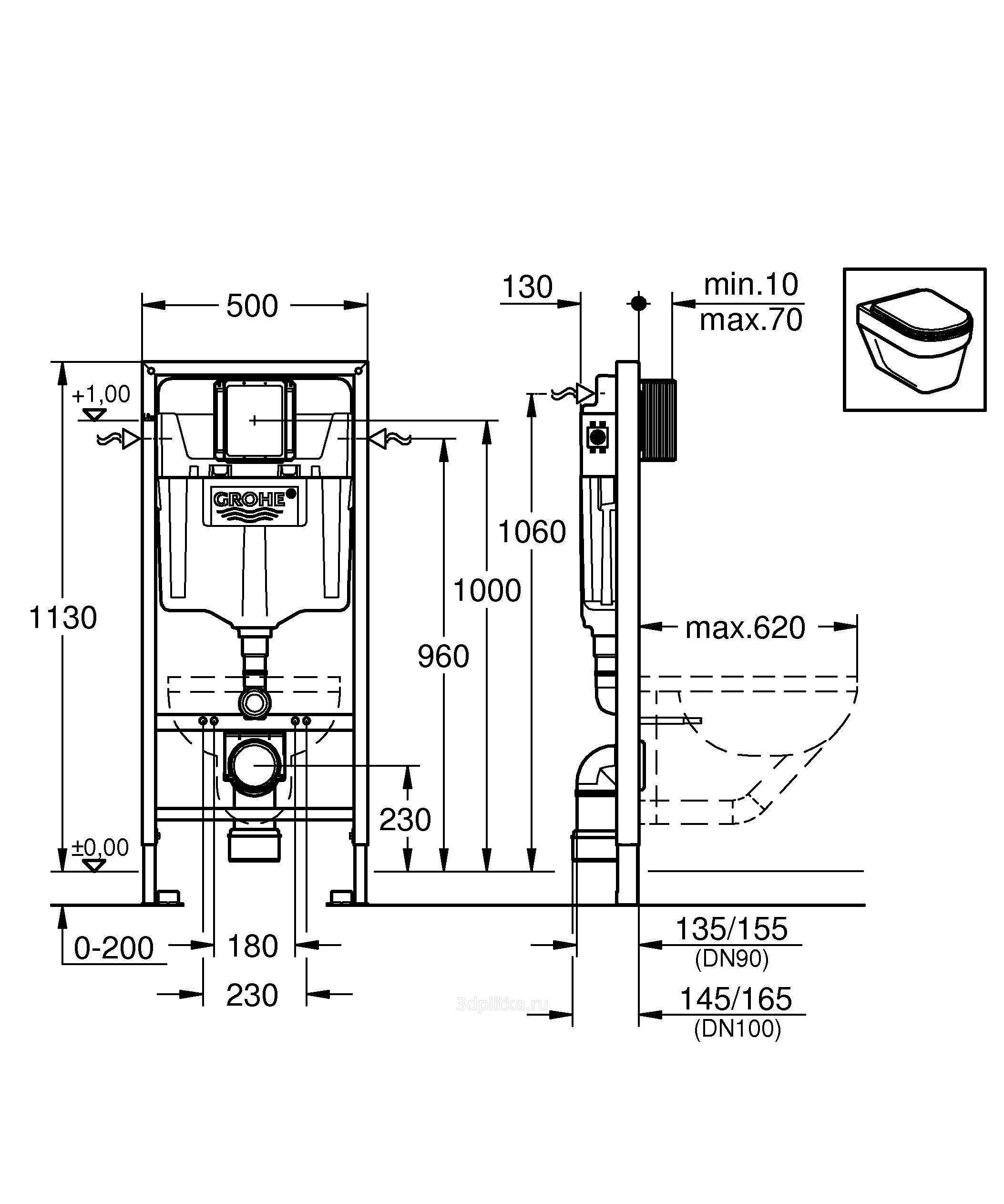 Советы по выбору подвесного унитаза и обзор видов инсталляций