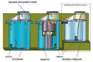 Система очистки канализационных стоков