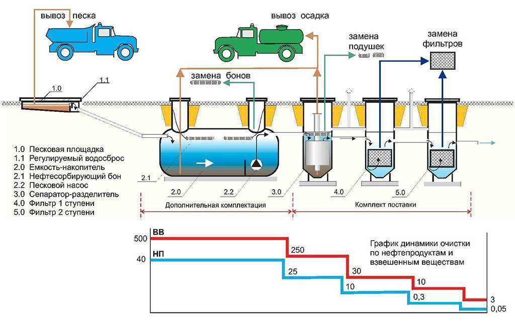 Инструмент для прочистки канализационных труб