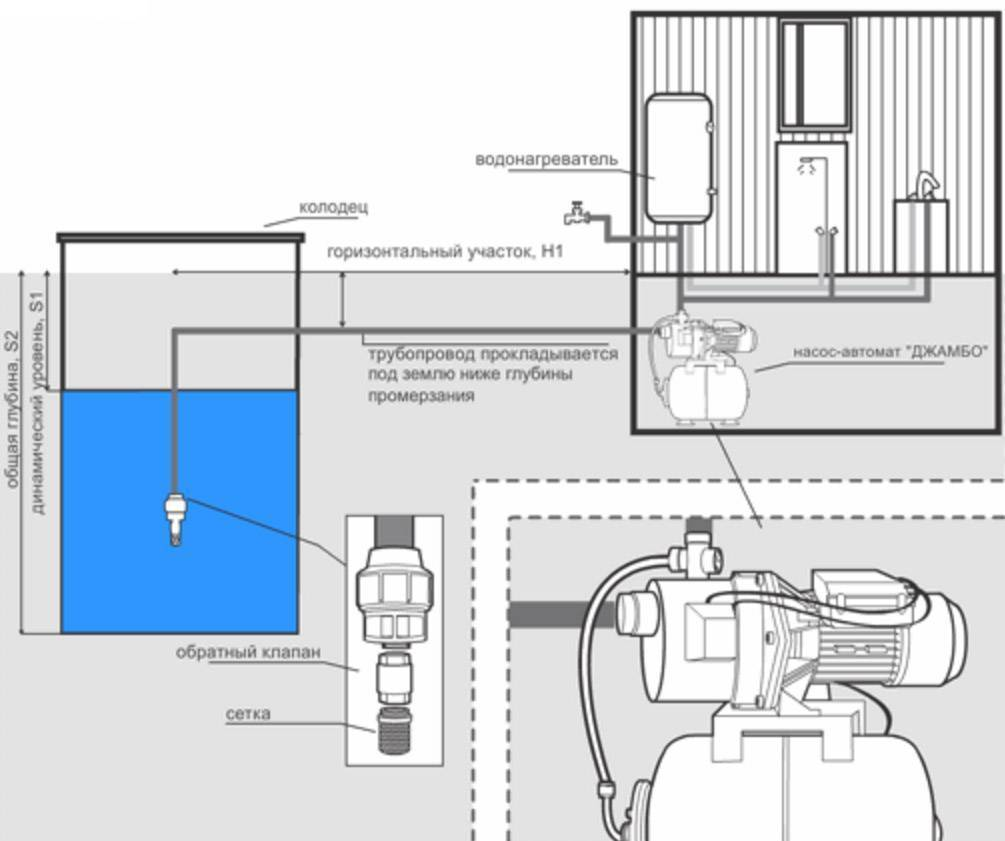 Схема подключения и установка насосной станции для дома