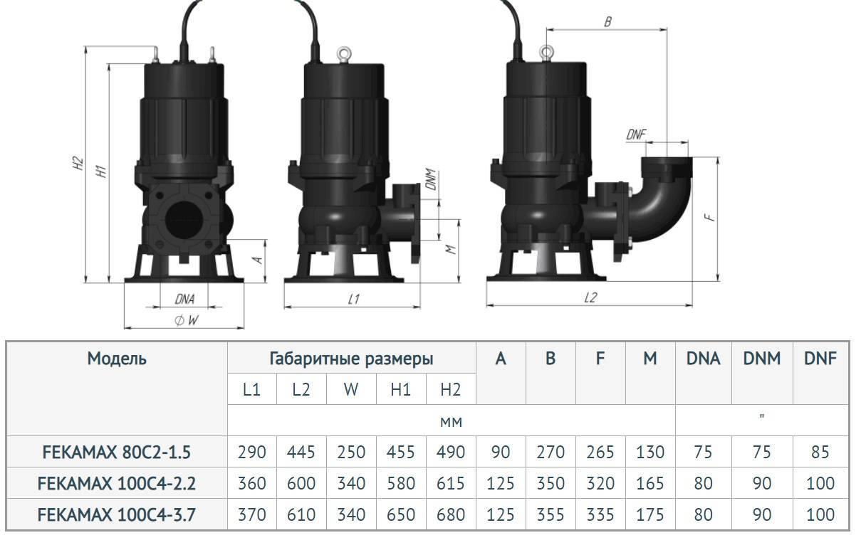 Насосы ksb для сточных вод | ksb