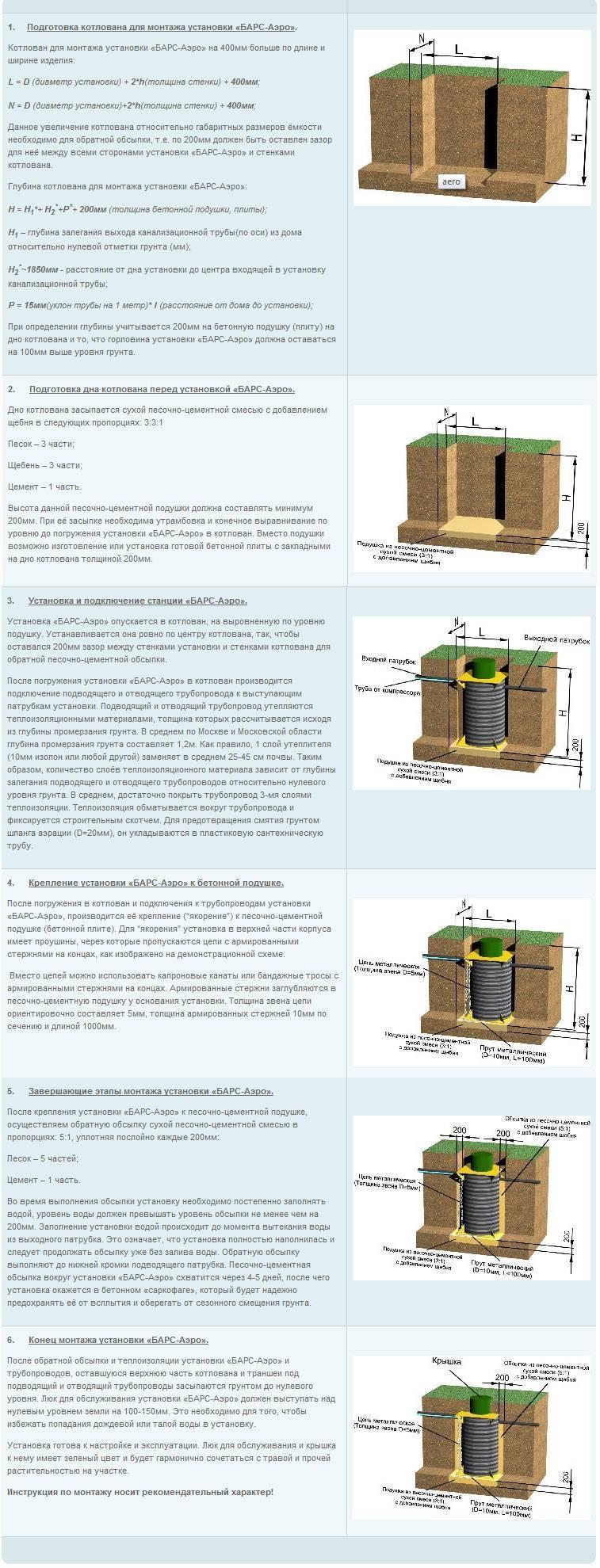 Станция биологической очистки ак47: преимущества, монтаж, отзывы владельцев