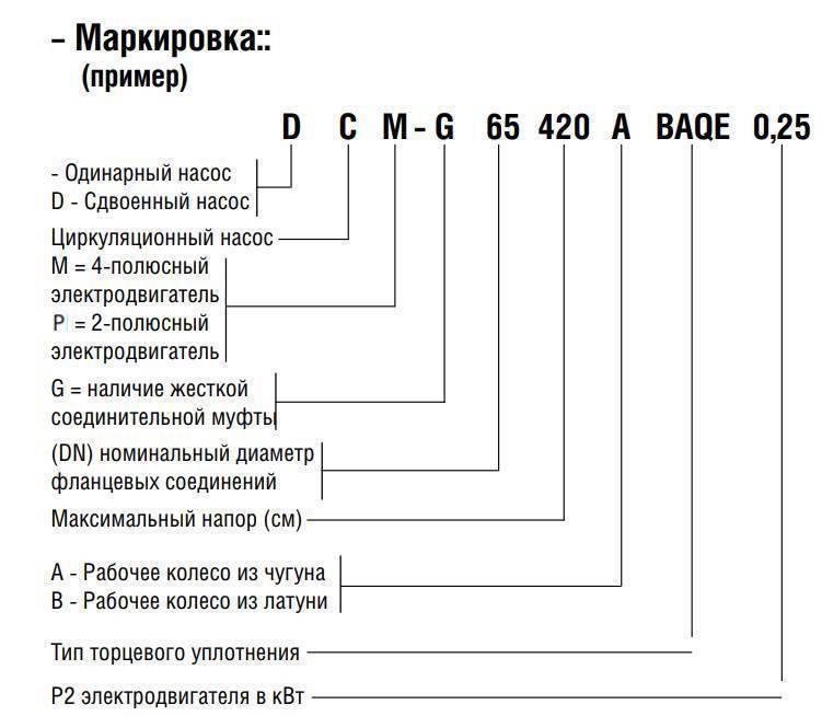 Насосы «калибр»: обзор популярных моделей и их основные характеристики