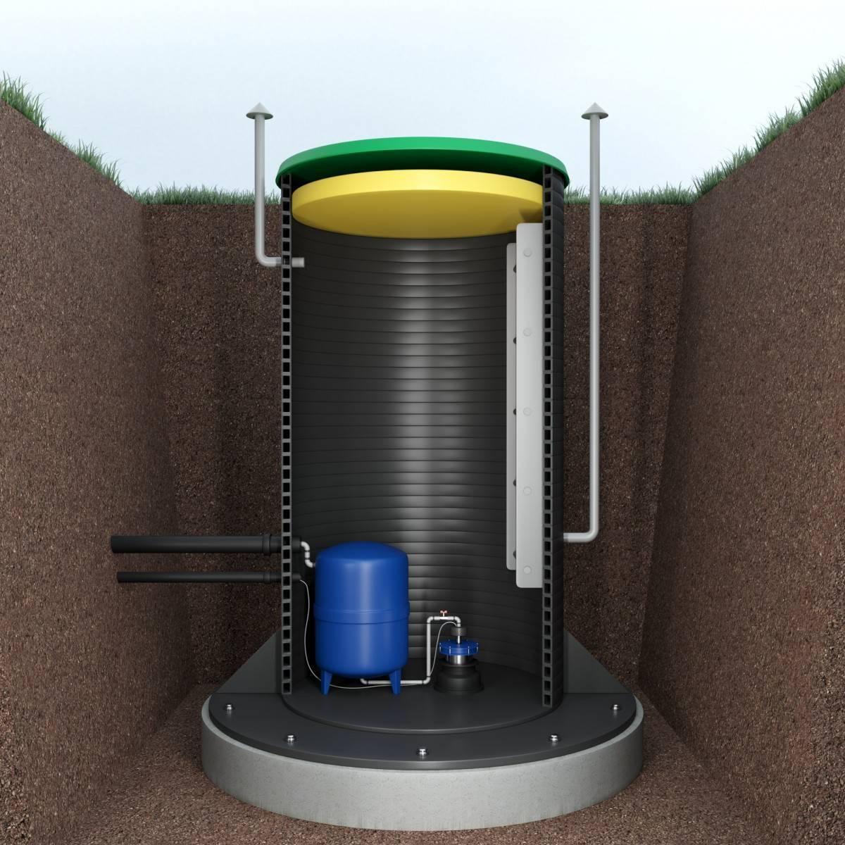Кессон или адаптер для обустройства скважины на воду: что лучше кессон или адаптер для обустройства скважины на воду: что лучше