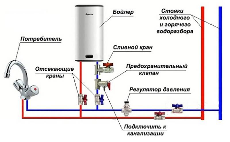 Водяной насос для частного дома: для домашнего водопровода- Как правильно выбрать? Инструкция +Видео