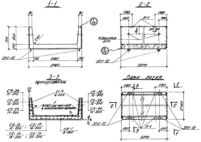 Железобетонные лотки для теплотрасс: виды и установка