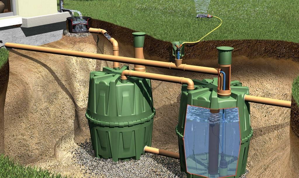 Емкости для канализации - накопительный септик пластиковый для дачи
