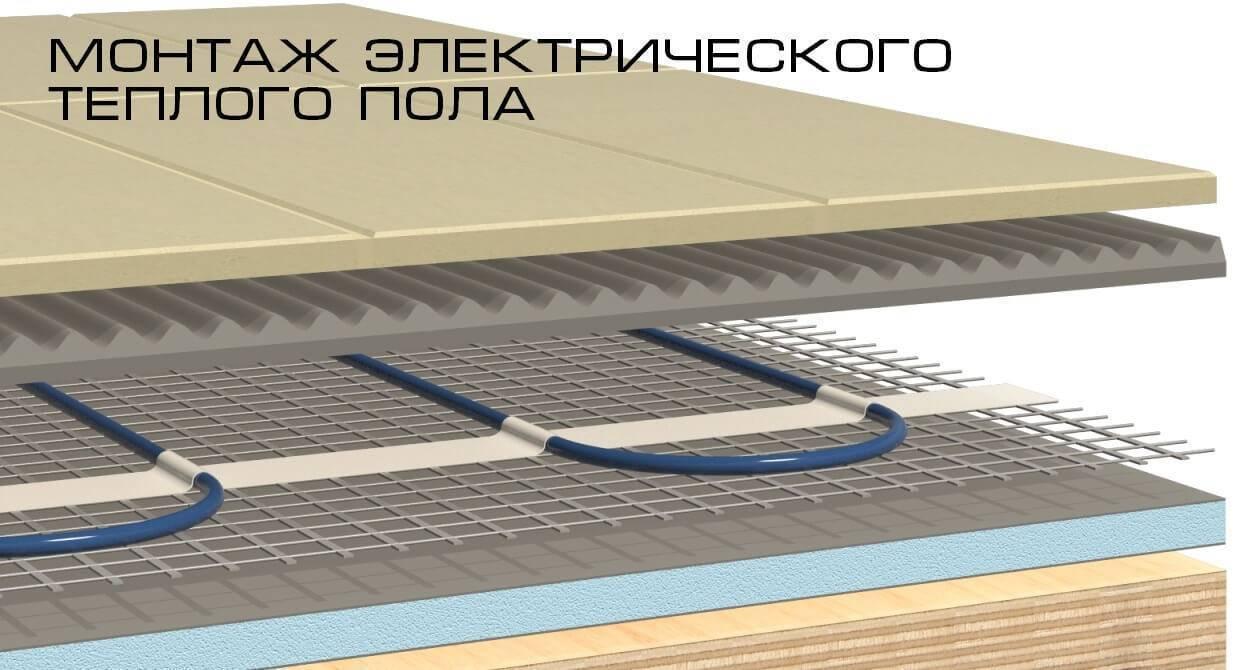 Водопровод и канализация в частном доме - проектирование и прокладка