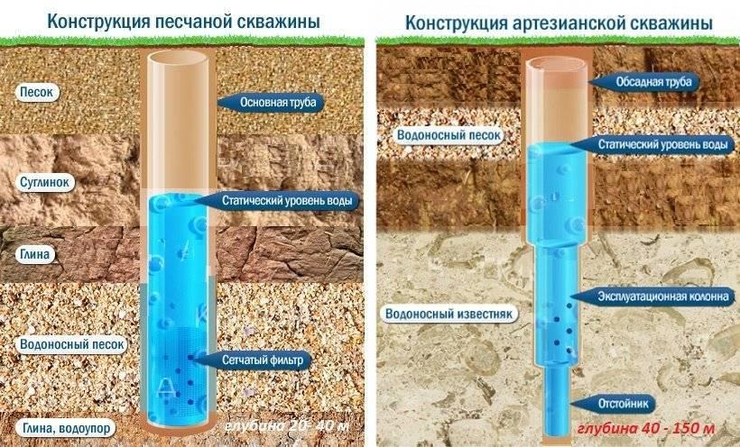 Проблемы бурения скважин в неустойчивых глинистых отложениях на суше и шельфе