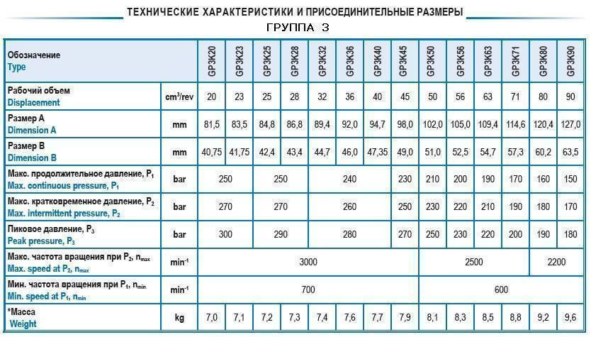 Насос для полива из бочки: разновидности, марки, цена