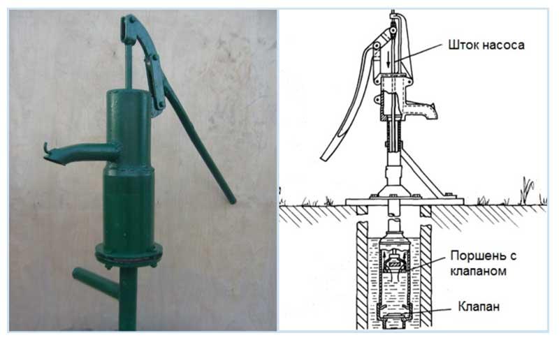 Система «стоп-насос» своими руками (часть 4. окончательная сборка устройства) | блог евгения николаенко