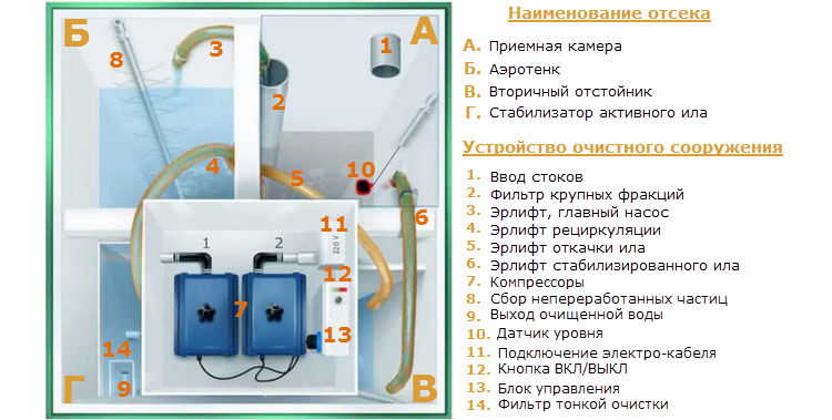 Топас 4: технические характеристики и способы его монтажа