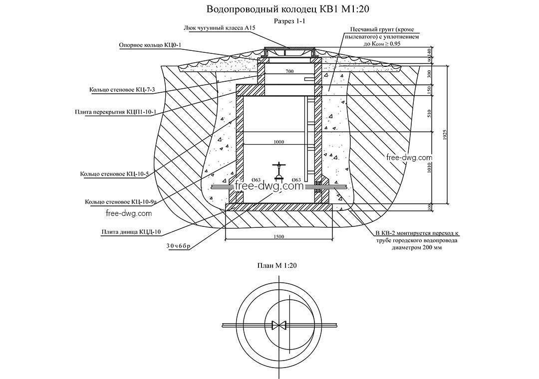 Дренажные колодцы – виды конструкций и их особенности