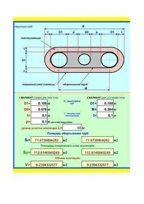 Расчет площади изоляции трубопроводов калькулятор - строительный журнал palitrabazar.ru