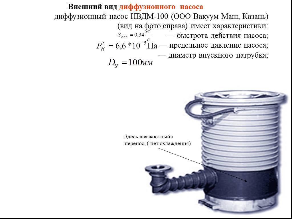 Знакомство с вакуумным насосом для воды из скважины на vodatyt.ru