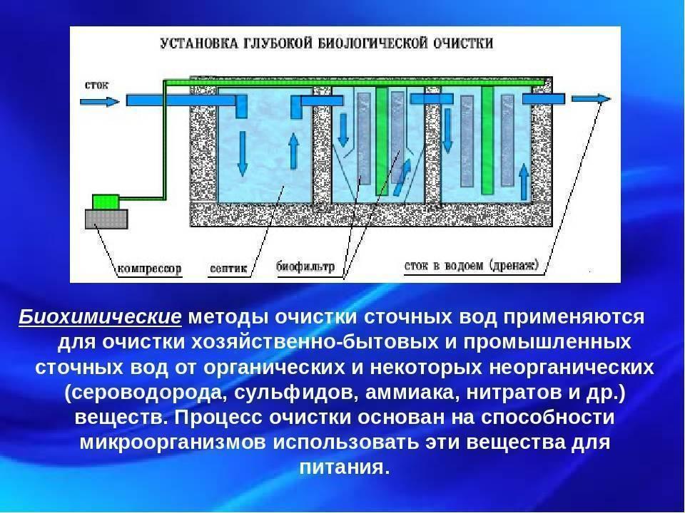 Очистка сточных вод: основные методы