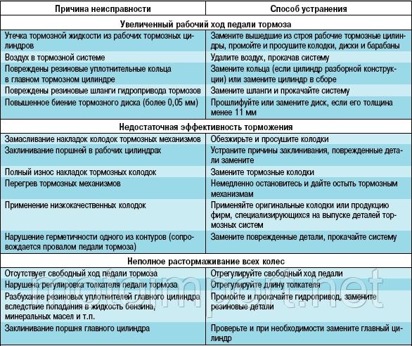 Септик «топас-5»: выбор модели, установка и обслуживание