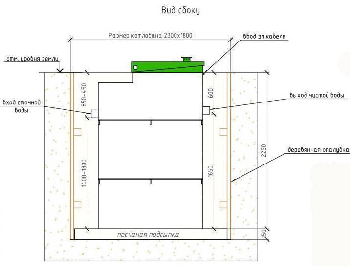Топас 5 оригинальная система биологической очистки сточных вод