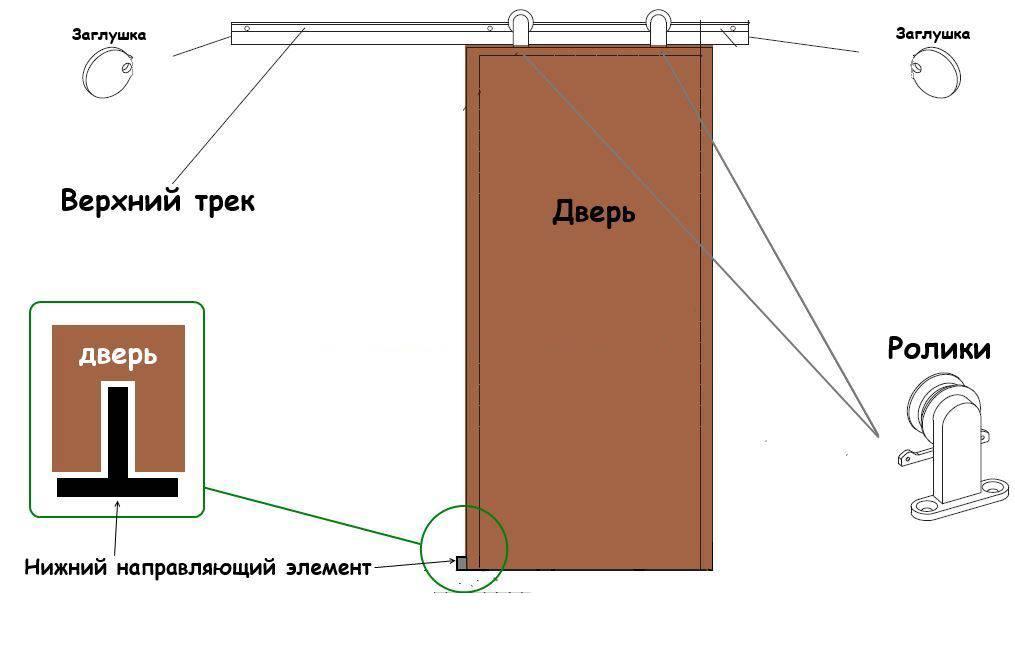 Септик танк 4: описание и размеры «народный септик №1»: инструкция по установке +видео и фото