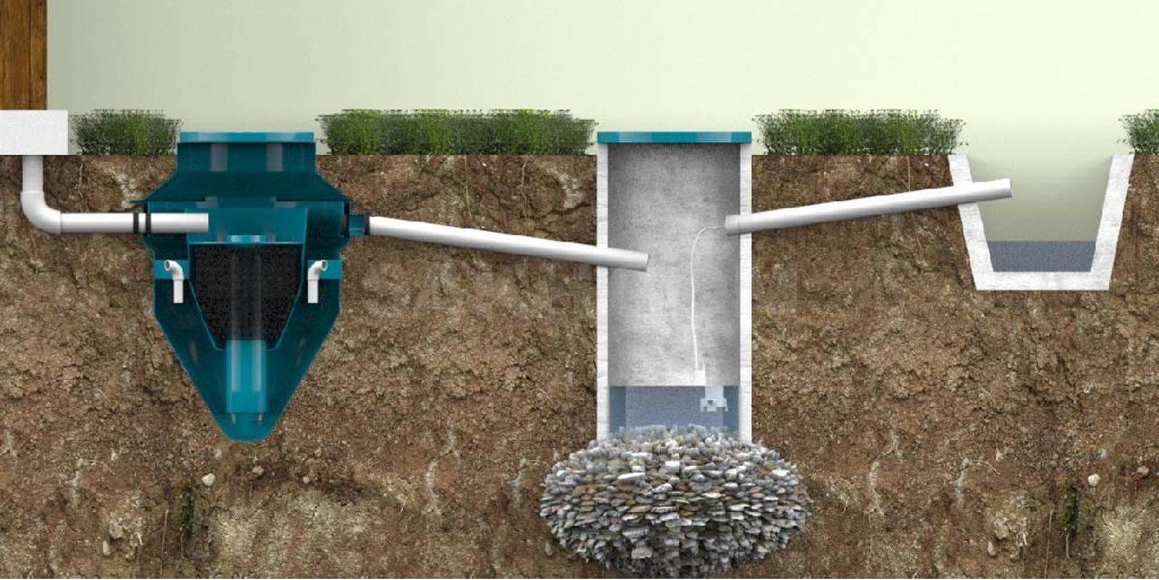Автономная канализация для частного дома: как выбрать и купить септик для установки своими руками