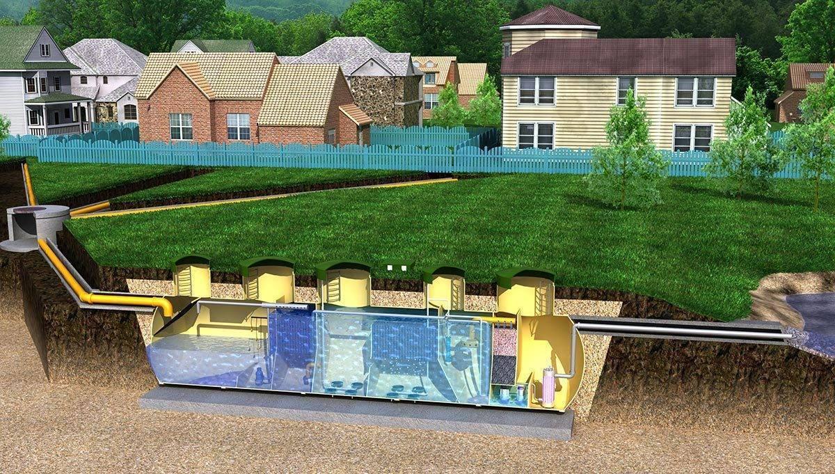 Системы очистки сточных вод в частном доме: Обзор +Фото и Видео