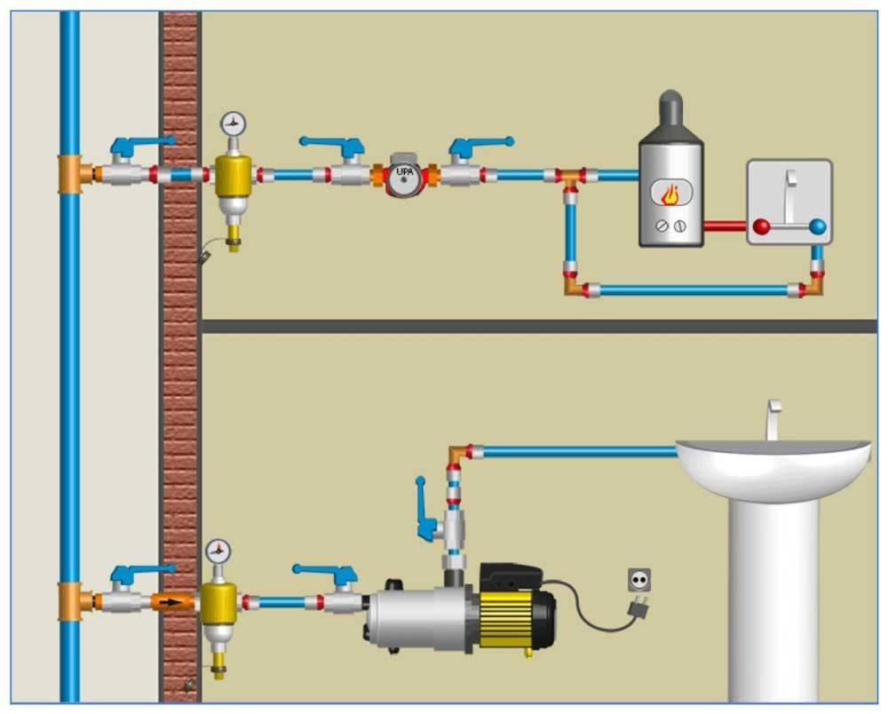 Насос, повышающий давление в водопроводе: на что надо обратить внимание при выборе