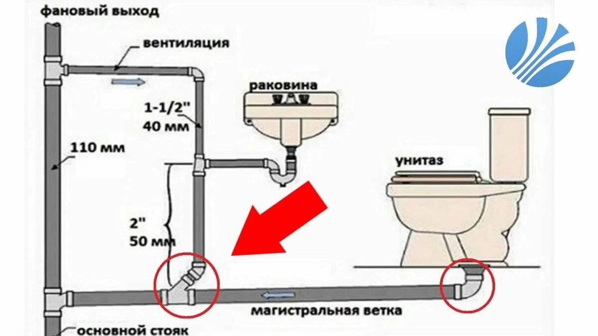 Напорная канализация, каково ее устройство?
