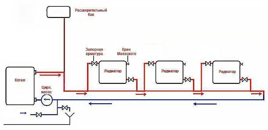 Система отопления ленинградка - плюсы и минусы