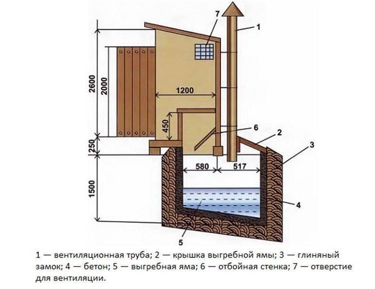 Канализация для дачного туалета своими руками