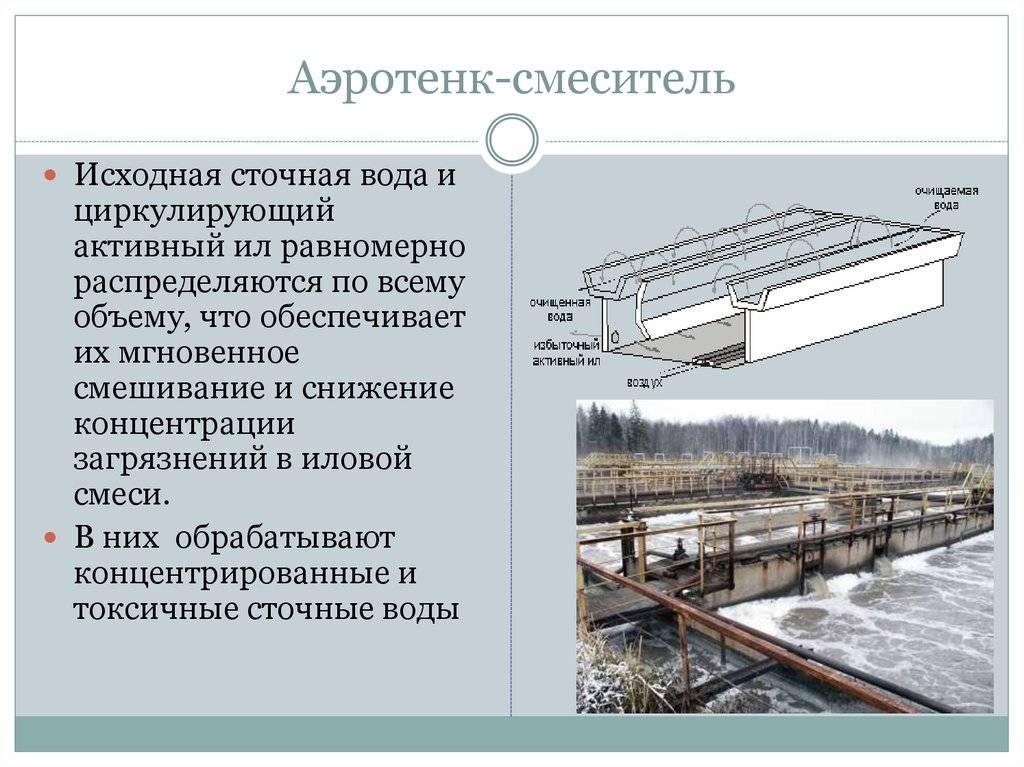Нефтеловушка: что это такое, каков принцип работы нефтеуловителя при очистке сточных и производственных вод, цена, а также чертеж и схема устройства