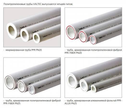 Рейтинг полипропиленовых труб, какие полипропиленовые трубы лучше и для чего