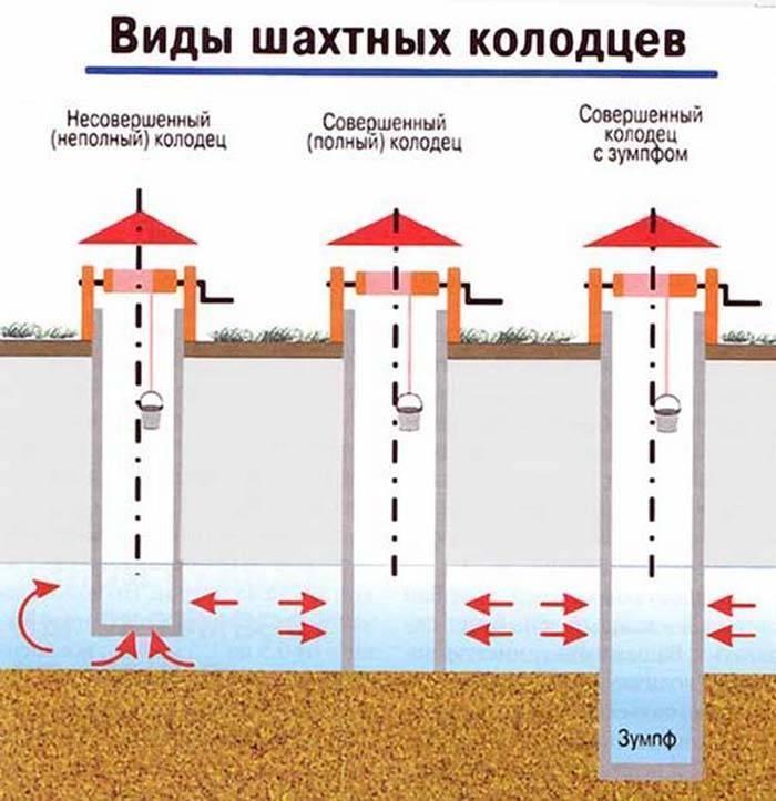 Корсис– российскийаналогтруб Ecopal: Обзор +Видео