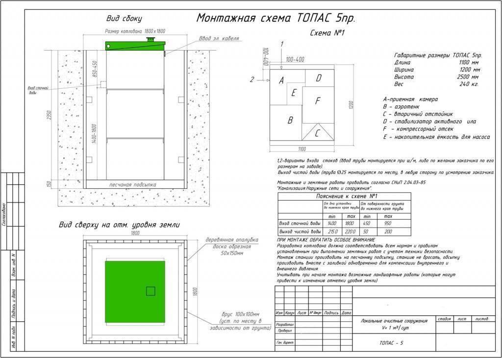 Септик для дачи топас: обзор, принцип работы, устройство, схема, достоинства и недостатки