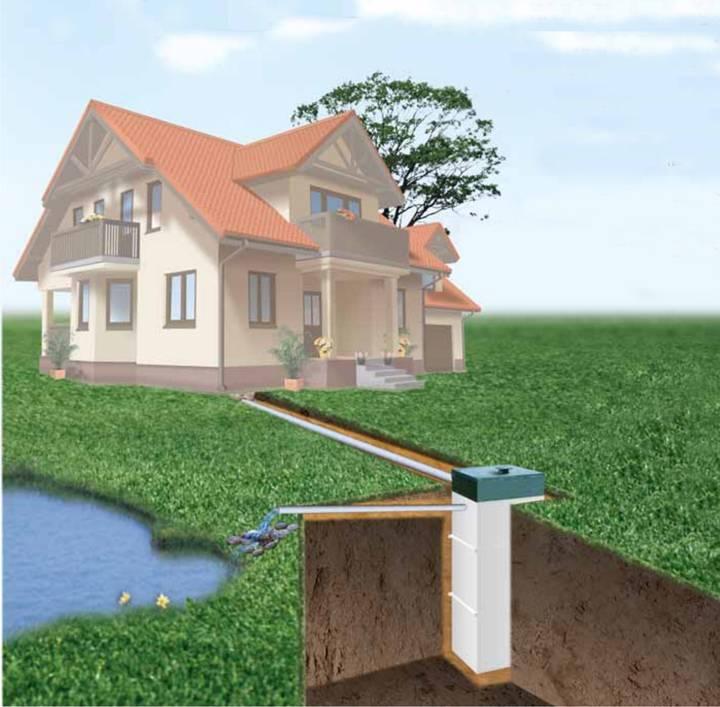 Принцип работы септика для бытовой автономной канализации, его устройство и примущества