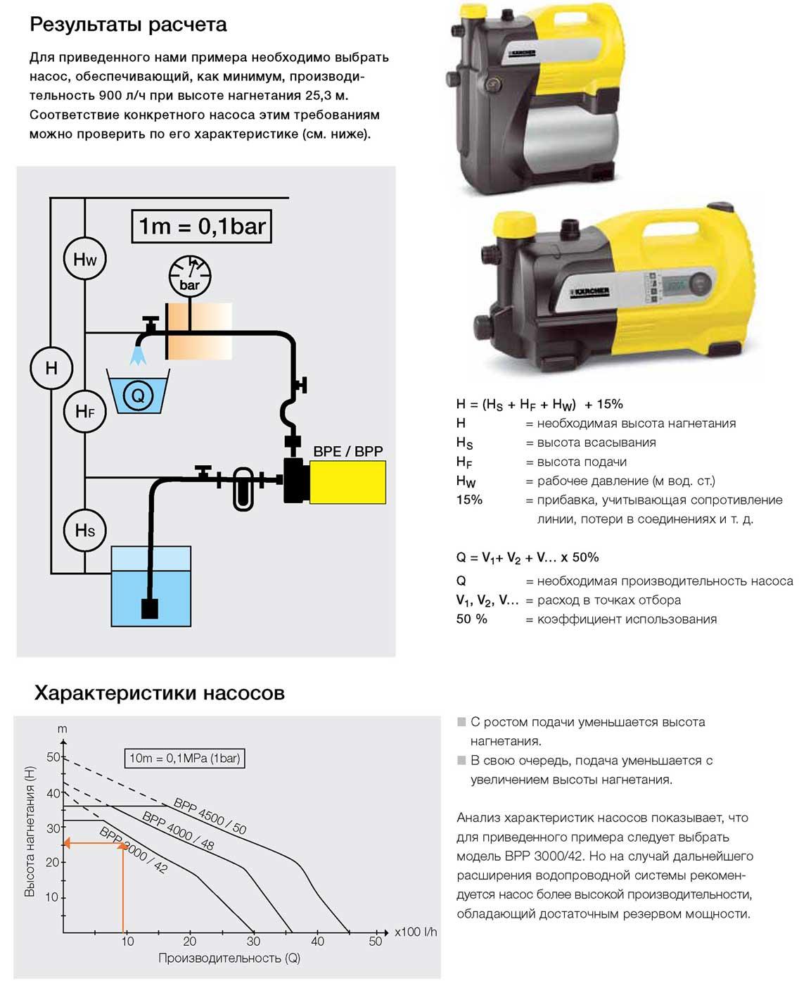 Калькулятор расчета мощности насоса для скважины: погружные, поверхностные