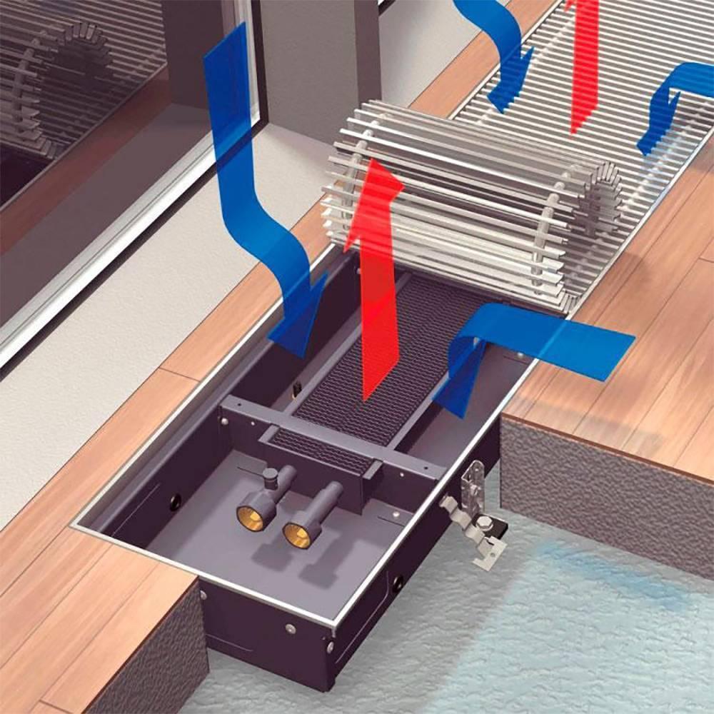 Установка конвекторов отопления - расчет потребляемой мощности, схема подключения, детали на фото и видео