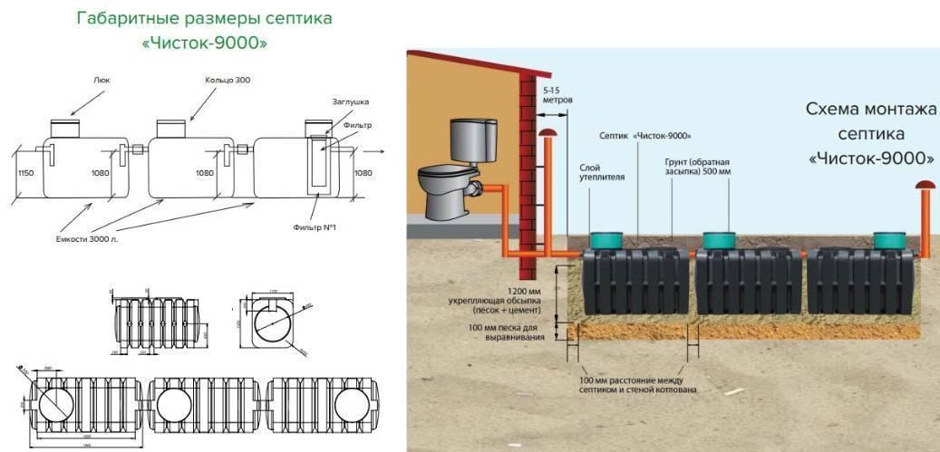 Септик росток: модельный ряд, инструкция по монтажу