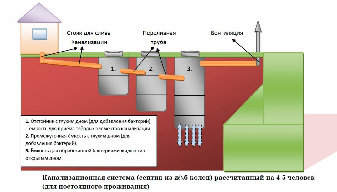 Переливной бассейн схема