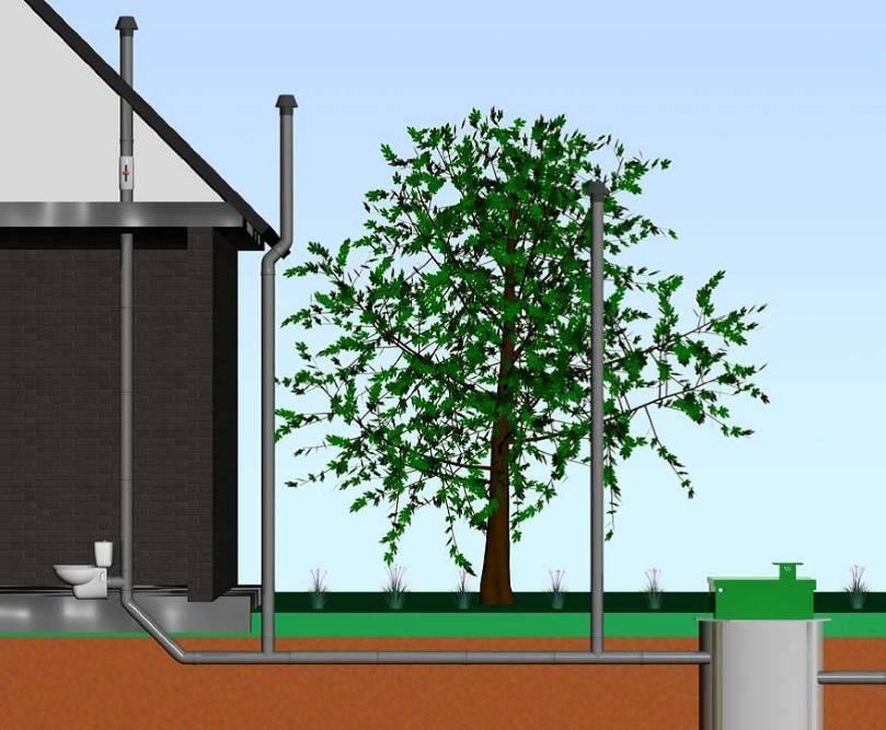 Вентиляция выгребной ямы в частном доме: виды, инструкция