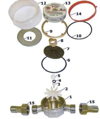 Правила установки счетчиков воды своими руками: монтаж и пломбировка