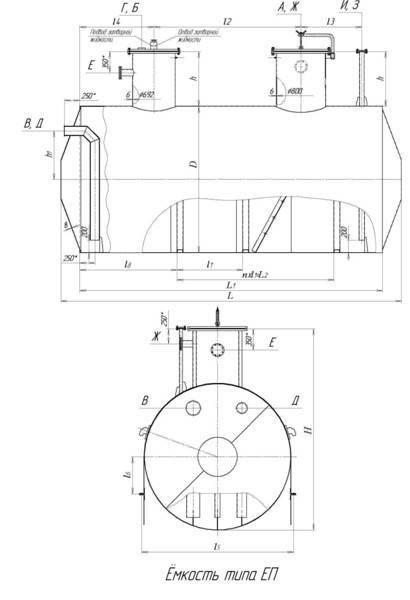 Изготовление горизонтальных подземных резервуаров (емкостей) еп, епп