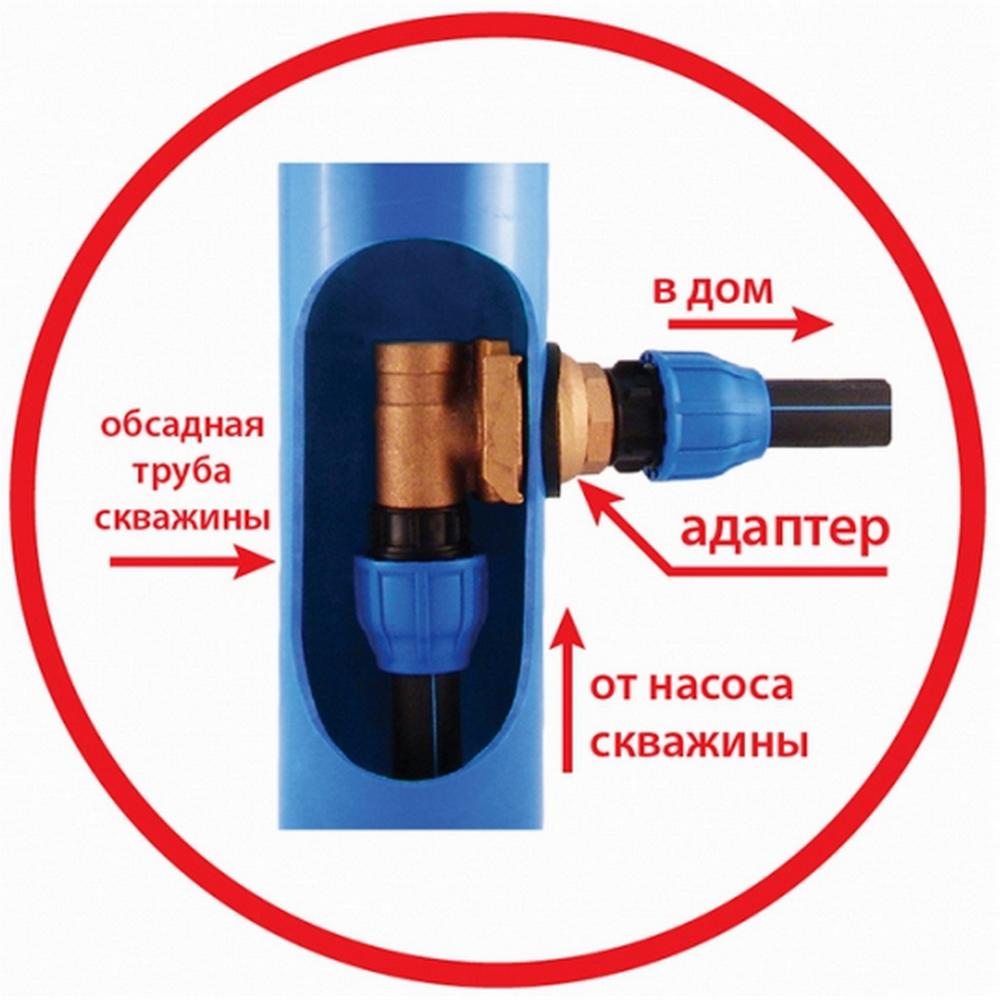 Скважинный адаптер и установка своими руками