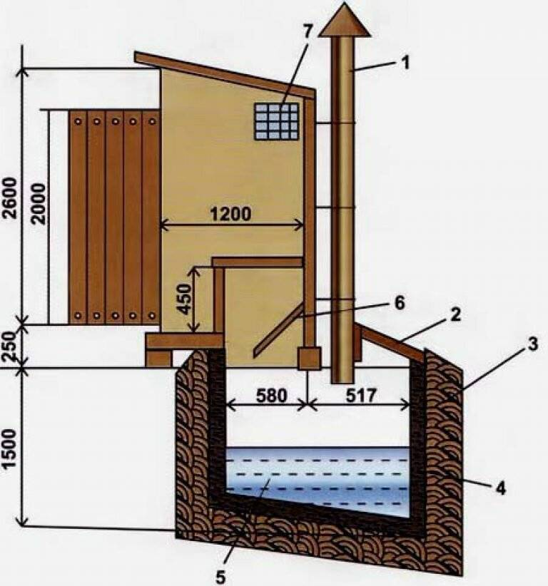 Вентиляция дачного туалета: как устранить запах в туалете, как сделать вентиляцию в туалете на даче