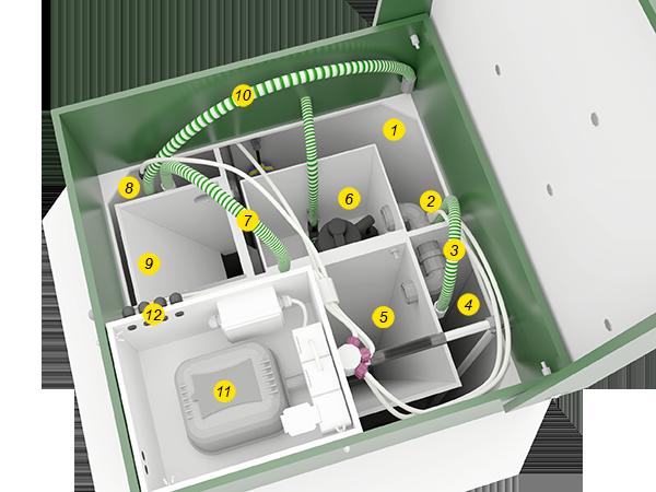 Автономный септик бионик - характеристики, устройство, монтаж
