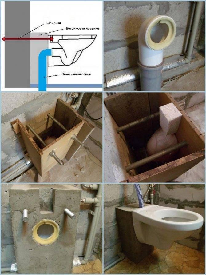 Установка подвесного унитаза с инсталляцией: пошаговая инструкция