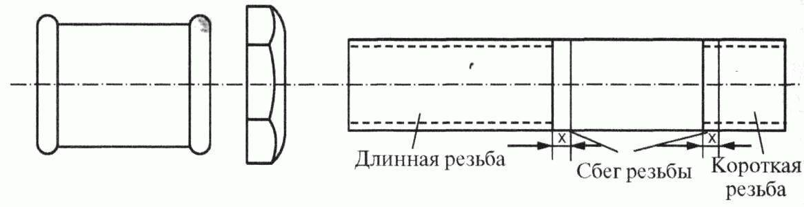 Безрезьбовое соединение стальных труб
