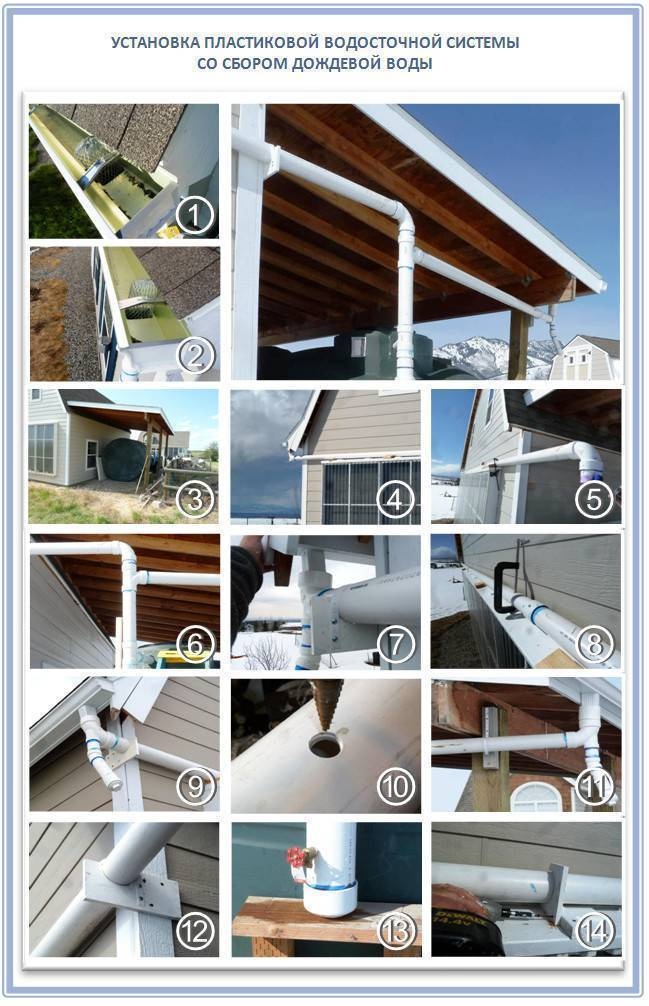 Водостоки для крыши металлические – монтаж своими руками в 6 этапов